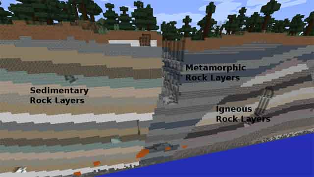 minecrology